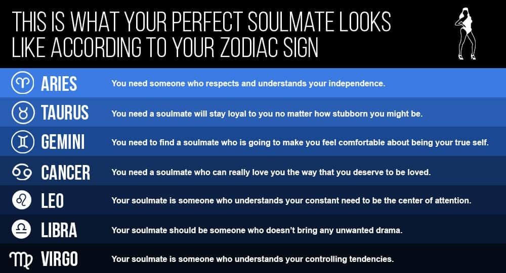 What is your soulmate like