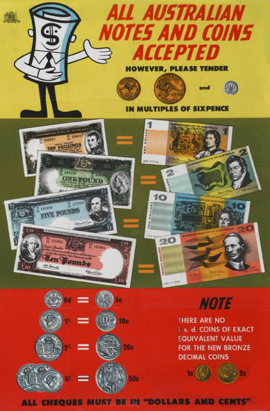Australian Decimal Currency - Dollar Bill Poster