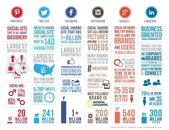 Social-infographic_2014-2-01