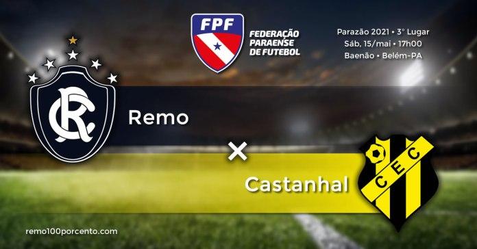 Remo × Castanhal