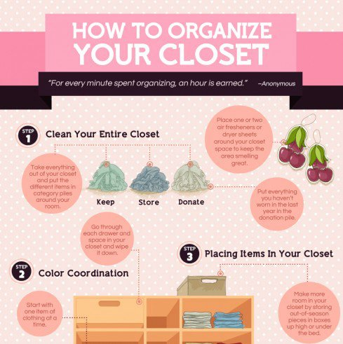 4 Steps To Organizing Your Closet And Maximizing Closet Space