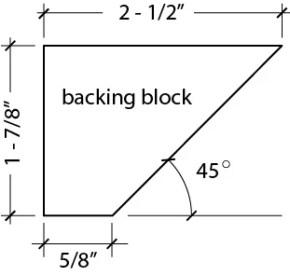 backing block diagram b