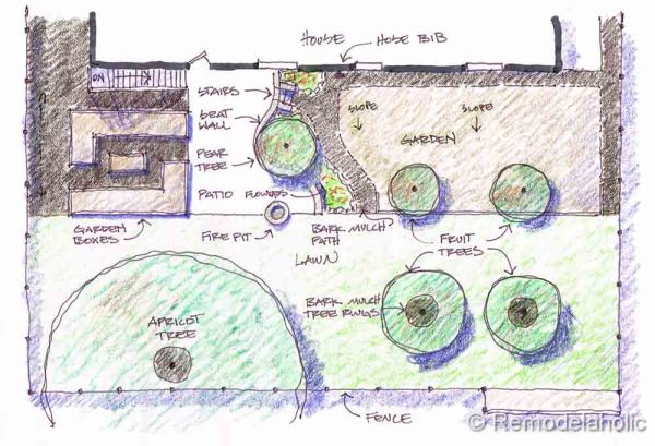 canyon house backyard design after