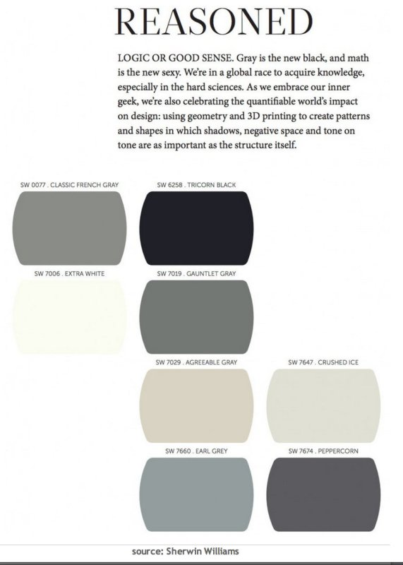 Sherwin Williams 2014 Paint Color Forecast - Remodelaholic.com
