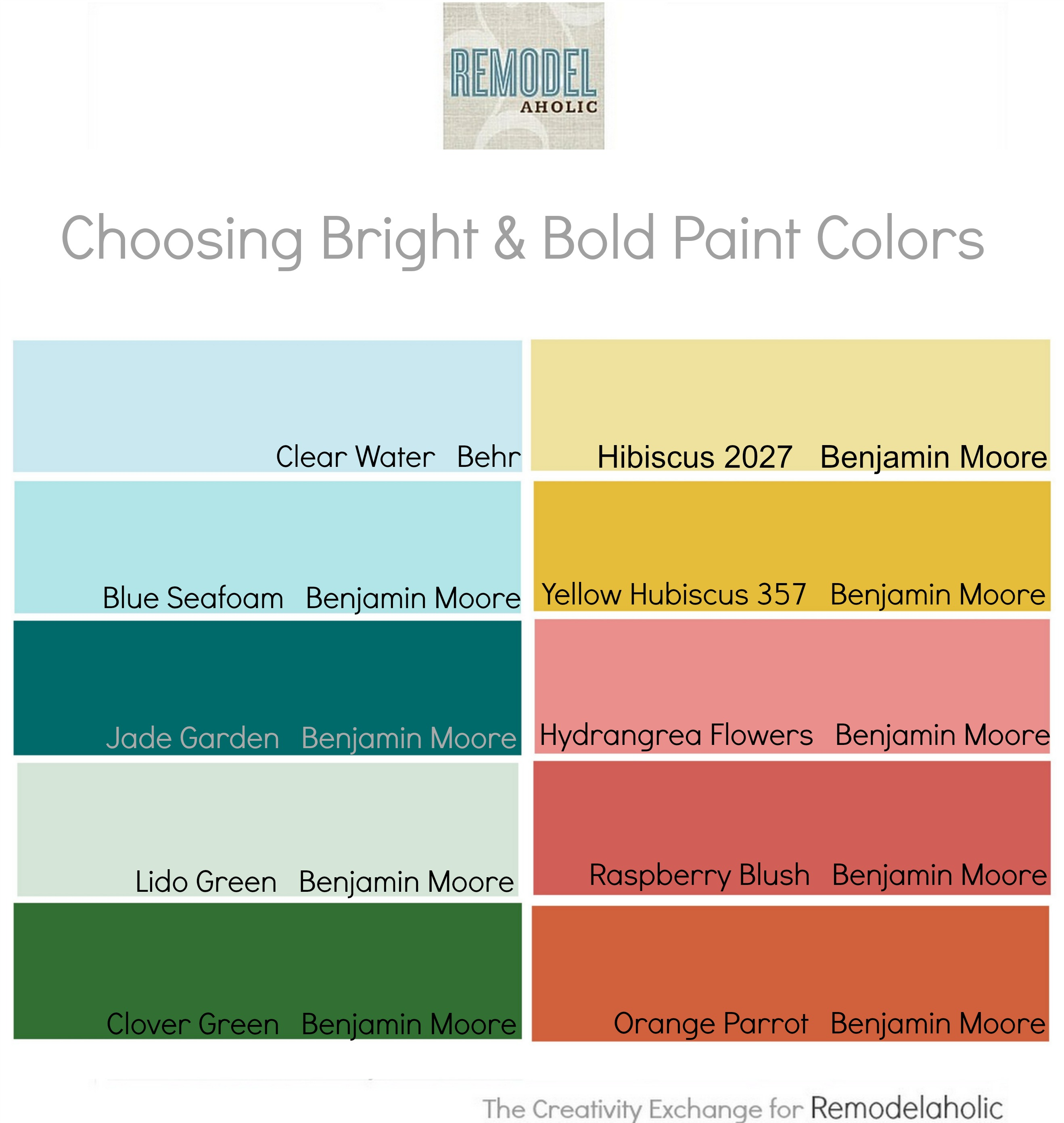 Tips For How To Choose Bright And Bold Paint Colors {Remodelaholic}