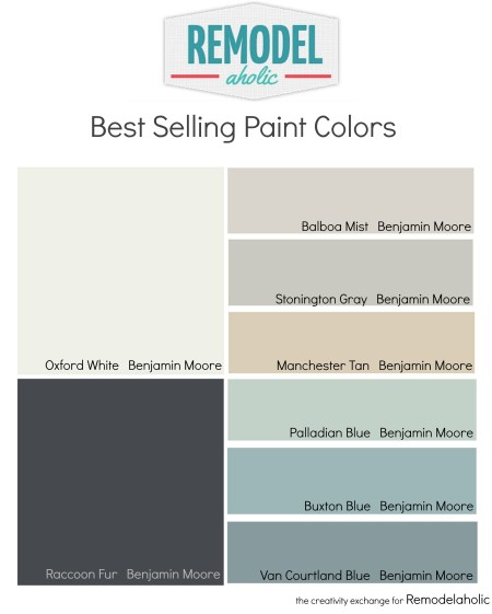 Most Popular and Best Selling Paint Colors. Remodelaholic