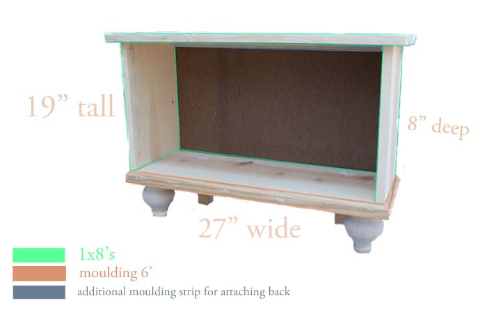 Bench_Tutorial_Remodelaholic7