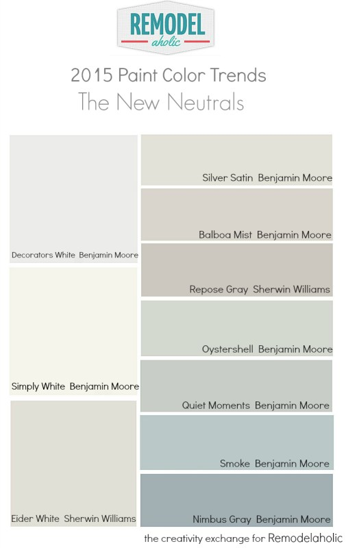 2015 Favorite Paint Color Trends {The New Neutrals}