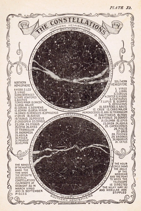 Remodelaholic | 25+ Free Vintage Astronomy Printable Images