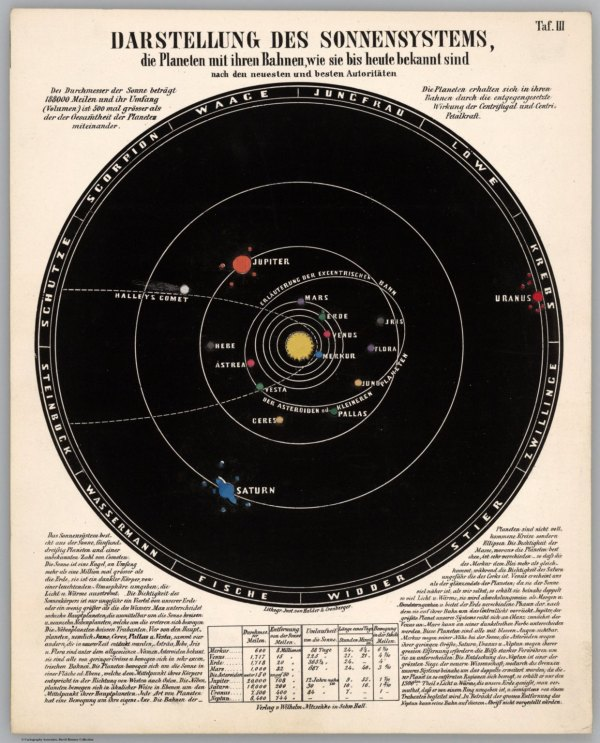 25+ Free Vintage Astronomy Printable Images   Remodelaholic.com #printable #art #astronomy