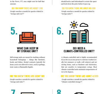 Guide to Self Storage Infograpic