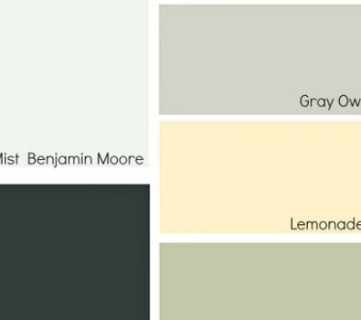 Trends in Paint Colors for 2016