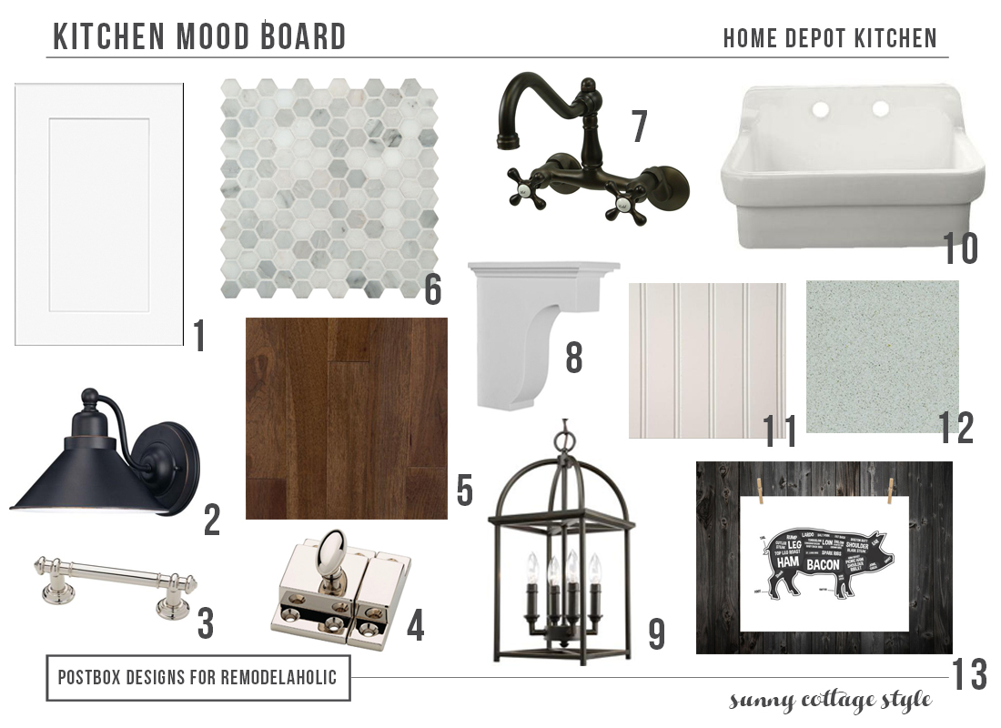 Cottage Kitchen from Home Depot Mood Board, Postbox Designs