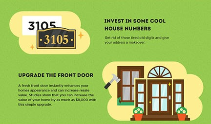 Curb Appeal House Numbers remodelaholic.com