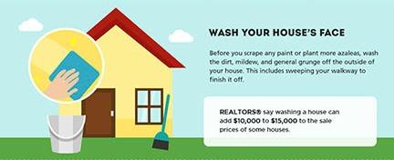 Washing your homes exterior remodelaholic.com