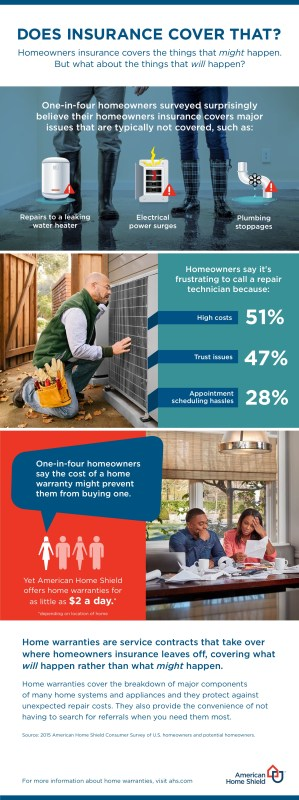 Does Insurance Cover That Home Insurance infographic