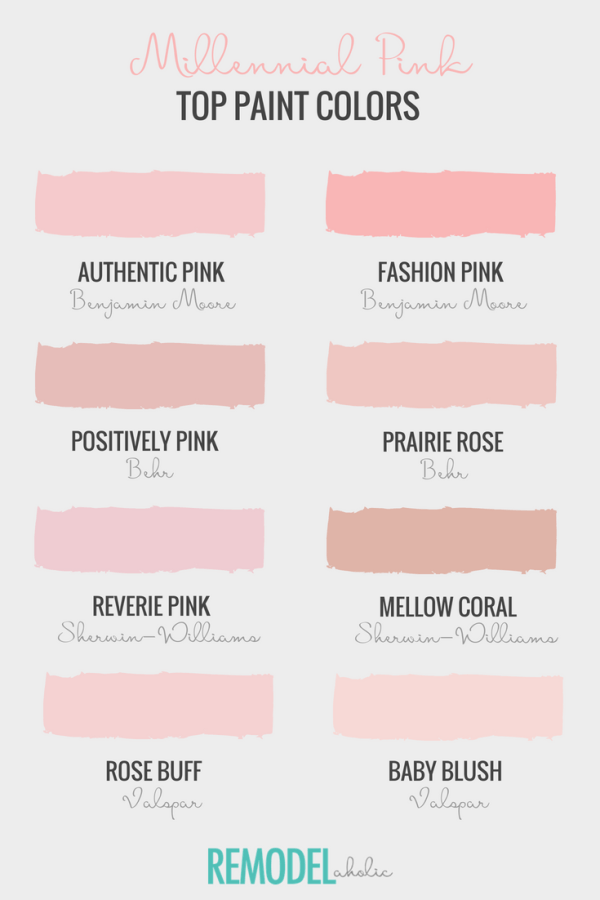 Remodelaholic Color Files Top Millennial Pink Paint Colors