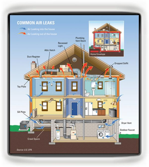 top 15 green home improvements and their costs diy green living