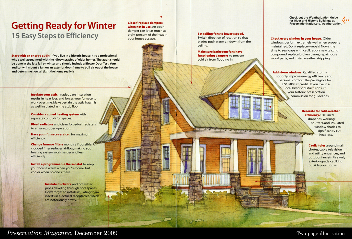 Winterizing your home home remodeling costs guide for How much to build a house in ma