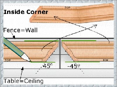 crown molding 45 degree angles