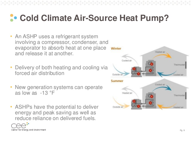 heat pump prices 2017 2018 air source heat pump installation costs rh remodelingimage com