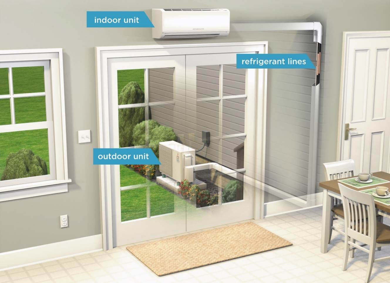 ductless mini-split heating and cooling system
