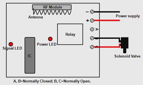 gas solenoid valve wiring diagram  2001 chevy malibu stereo