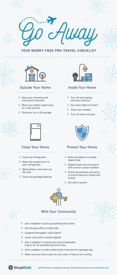 Winter travel checklist