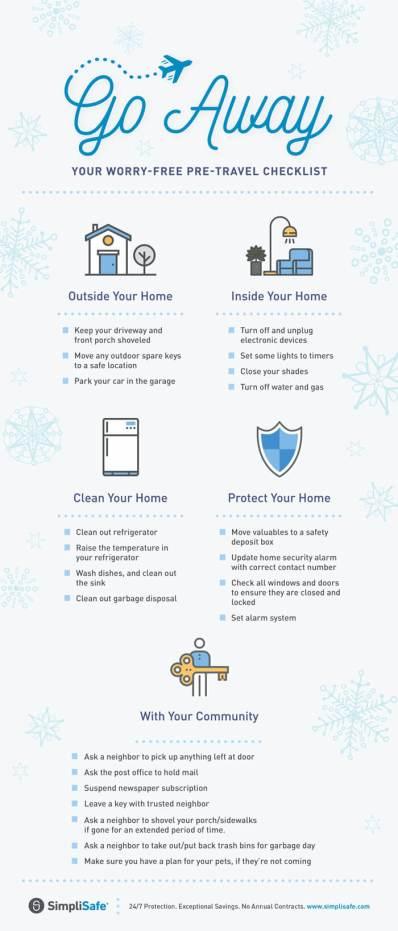 Winter travel checklist