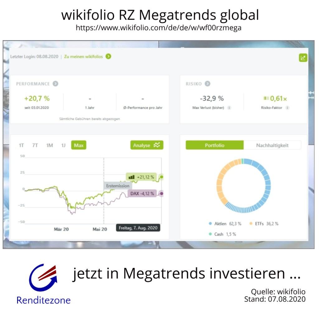 Investieren in Megatrends