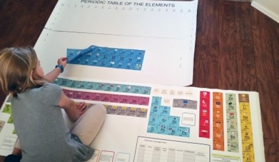 10 cool ways to study the periodic table in homeschool cool ways to learn the periodic table greatpeaceacademy urtaz Gallery