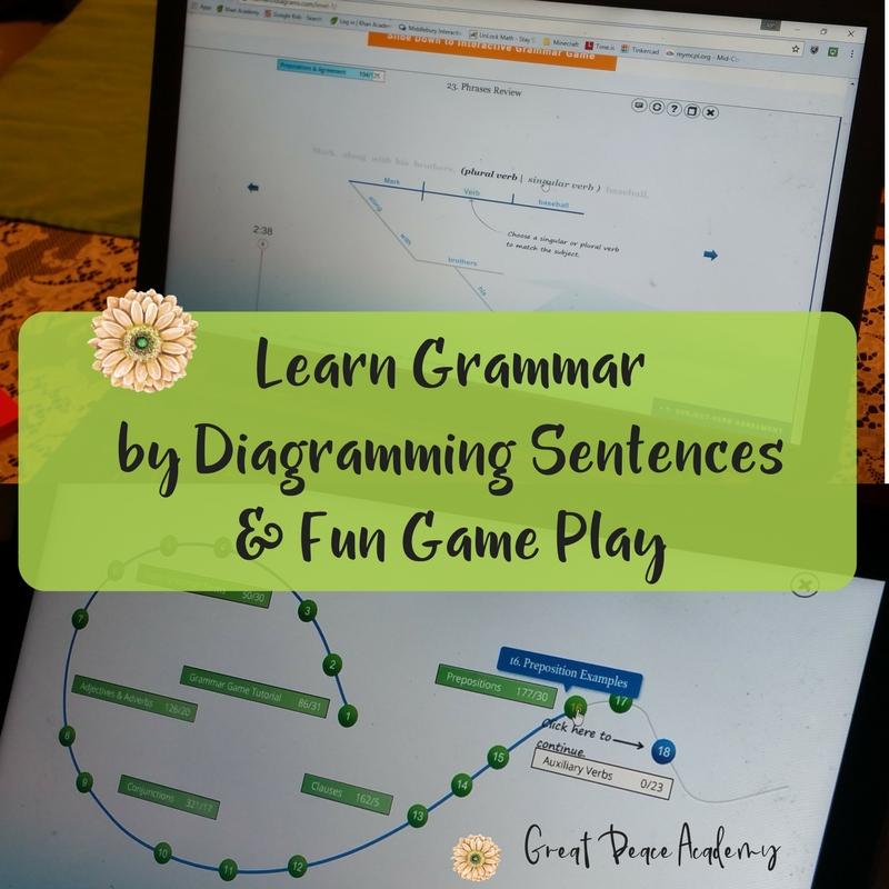 Unlock Writing Fundamentals with Diagramming Sentences   Renee at Great Peace #ihsnet #homeschool