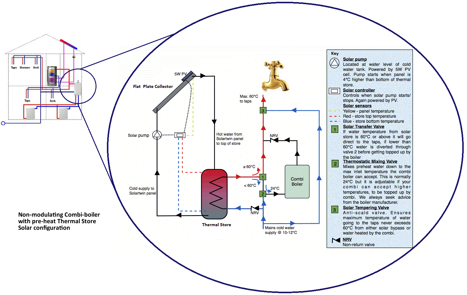 Solar Power Plant Layout Diagram