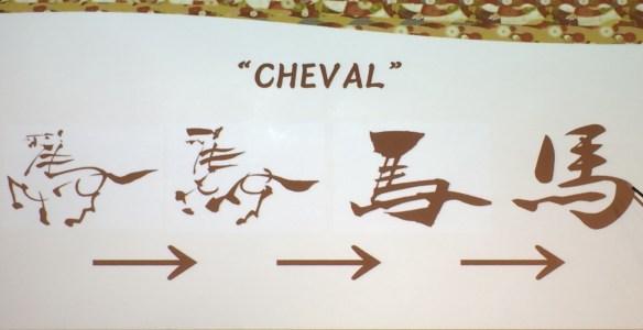 Diapositive présentée au cours du spectacle, qui présente comment en plusieurs étapes nous sommes passés d'un dessin de cheval au kanji actuel