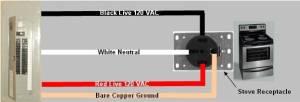 240 Wiring Diagram  Wiring Diagram And Schematics