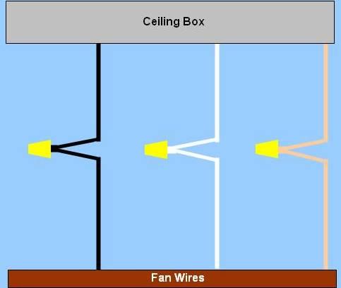 wiring a ceiling fan  light  part 1