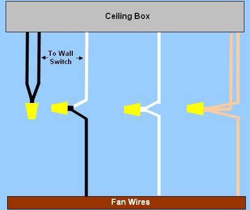 ceiling fan electrical wiring diagram  jeep wrangler ke