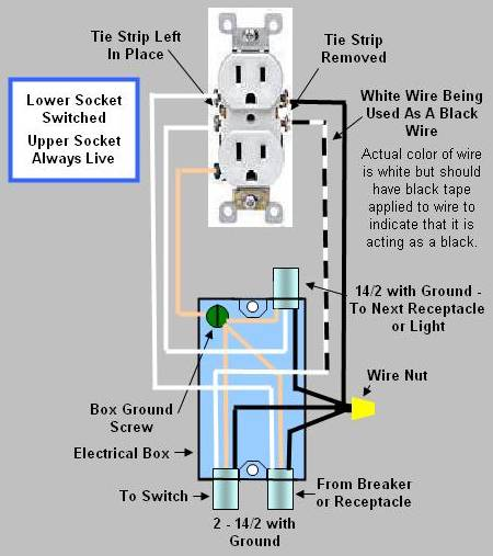 Electrical outlets diagram wiring diagrams on wiring diagram electrical outlet home electrical outlet wiring diagram 3-Gang Electrical Outlet Wiring Diagram