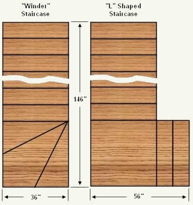 How To Make Or Build A Winder Shaped Staircase Free Stair | Double Winder Staircase Plans | Stairway | 4 Step | Cad | Small Stair | 180 Degree