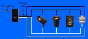How To Wire Outdoor Low Voltage Lighting  Part 2
