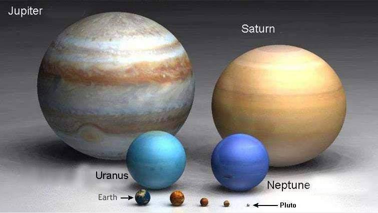 Relative to Jupiter