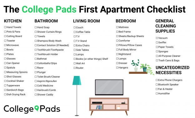 Apartment Checklist For New Ers