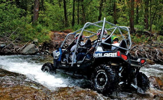 Where to rent ATV | Fun Time ATV