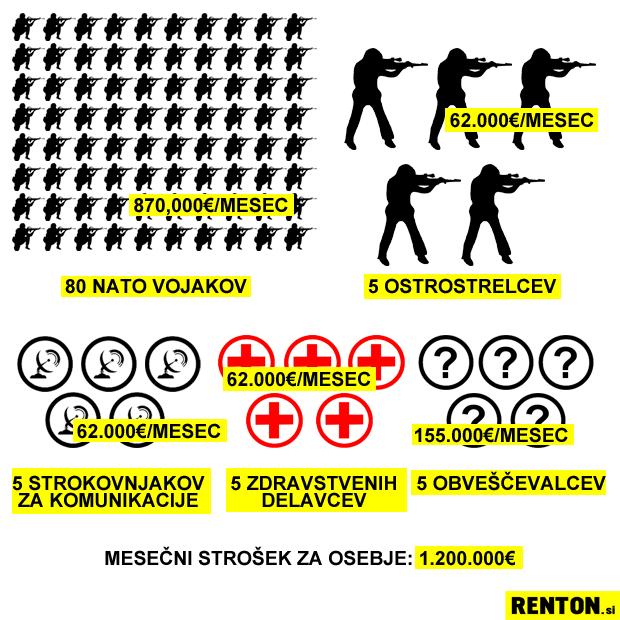 invazija-cenik-osebje-mesec