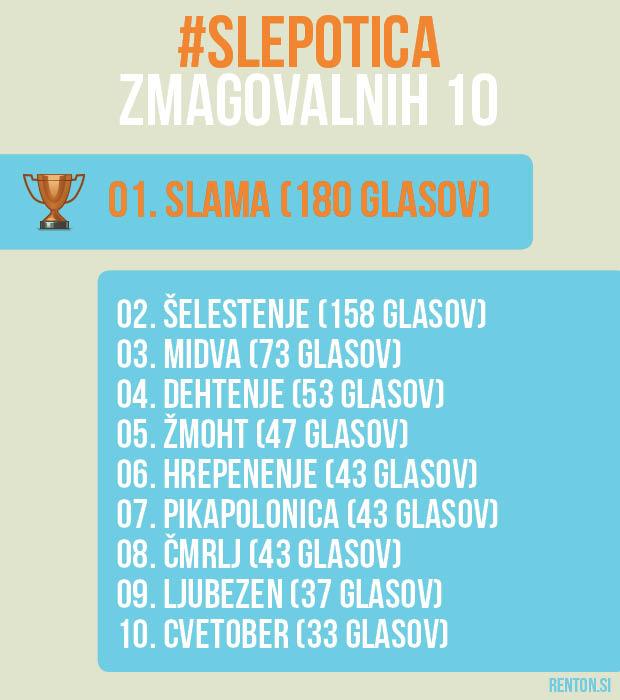 slepotica-top10
