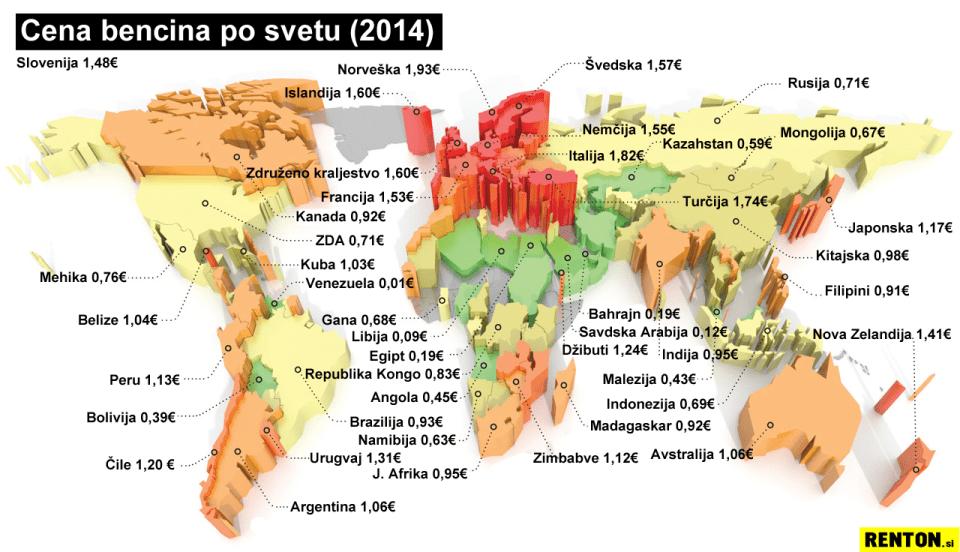 Cene goriva po svetu začetek junija 2014