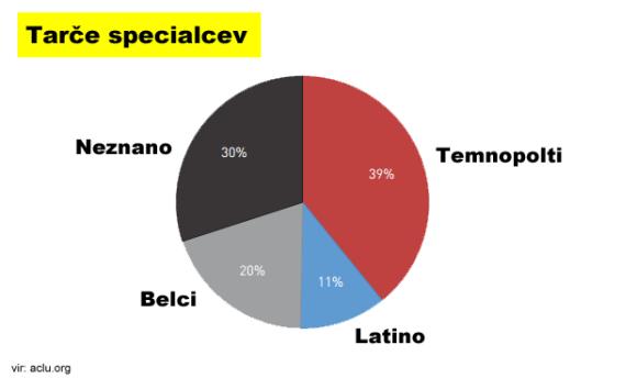 tarce-specialcev-graf