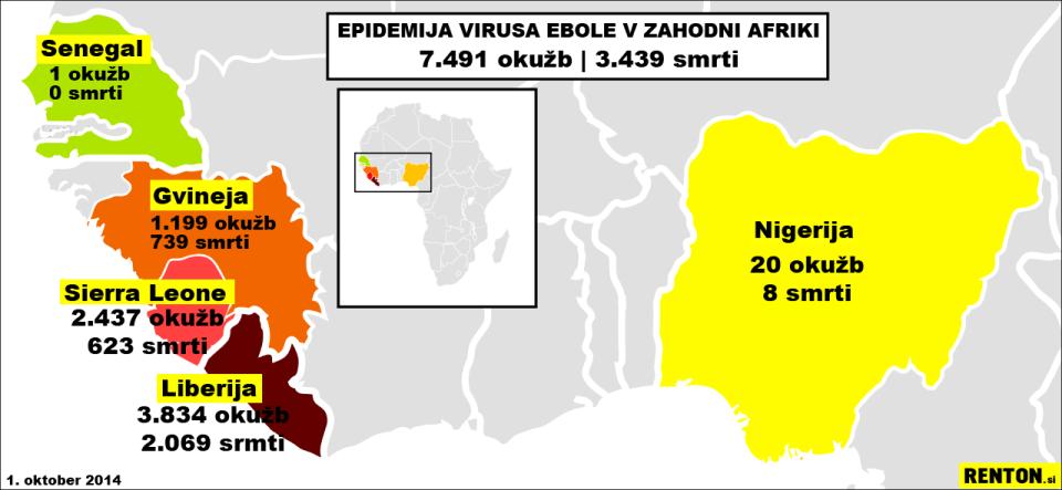 Pandemija virusa ebole, 2014