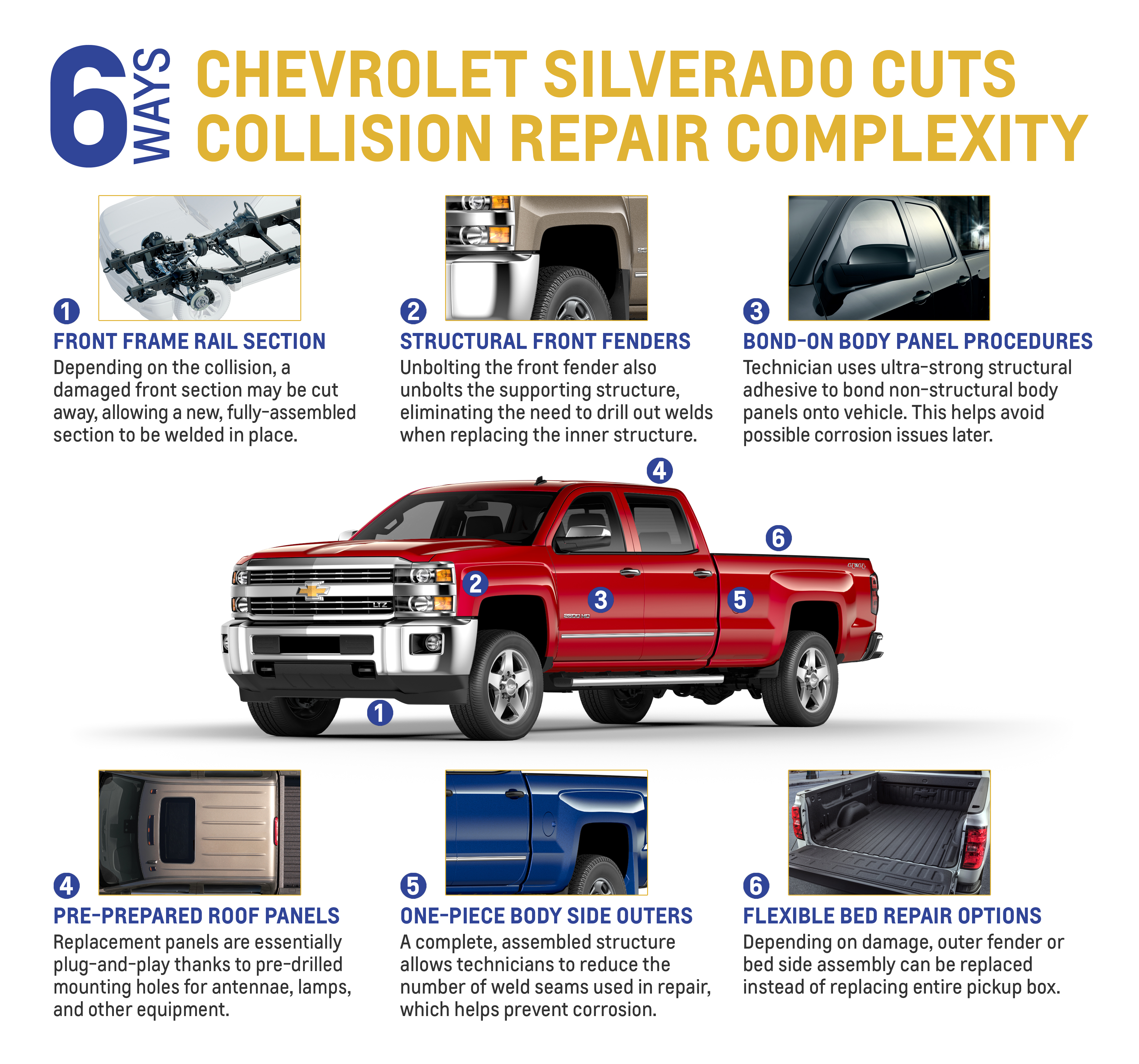 Gm details remove and replace methods for chevrolet silverado general motors solution to repair of the 2015 chevrolet silverado detailed in a monday news release is the remove and replace format that seems to be the freerunsca Images