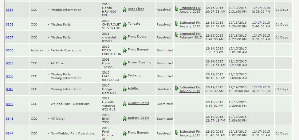 Some recent inquiries on the Database Enhancement Gateway. (Screenshot of www.degweb.org)